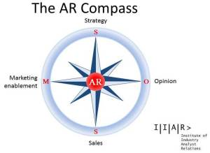 The AR Compass